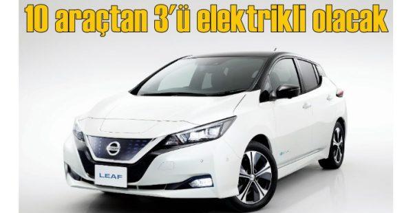 Türkiye, elektrikli araç pazarının yükselen değeri