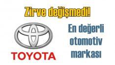 Toyota, 44.6 milyar dolarlık değeriyle en değerli otomotiv markası oldu
